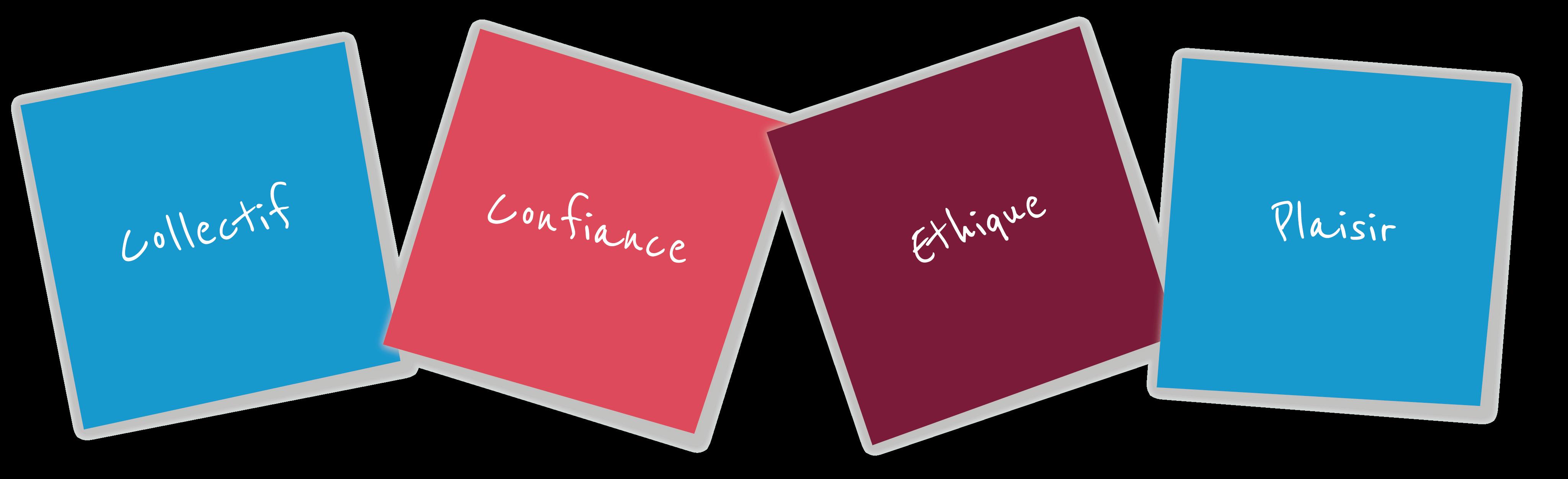 Post-it des mots clés : Collectif, confiance, éthique, plaisir